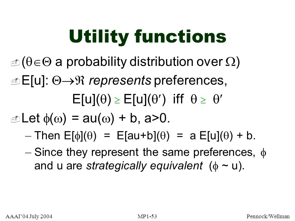 E[u]()  E[u]() iff  